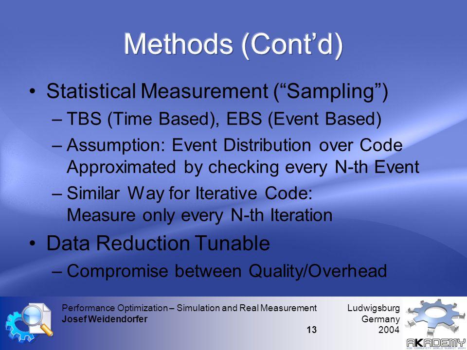"Ludwigsburg Germany 2004 Performance Optimization – Simulation and Real Measurement Josef Weidendorfer 13 •Statistical Measurement (""Sampling"") –TBS ("