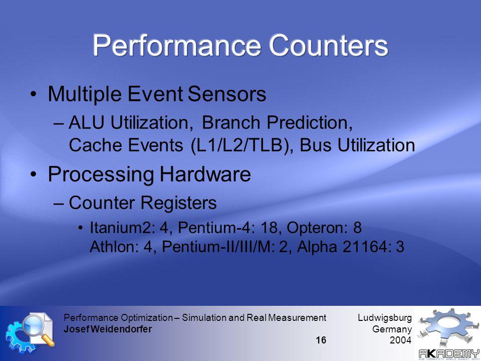 Ludwigsburg Germany 2004 Performance Optimization – Simulation and Real Measurement Josef Weidendorfer 16 •Multiple Event Sensors –ALU Utilization, Br