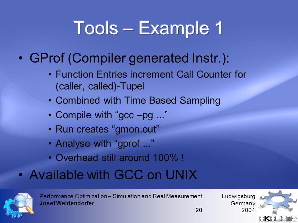 Ludwigsburg Germany 2004 Performance Optimization – Simulation and Real Measurement Josef Weidendorfer 20 •GProf (Compiler generated Instr.): •Functio