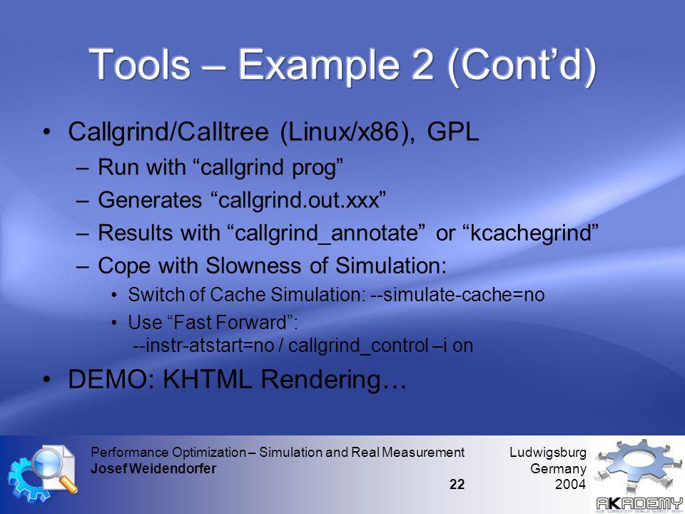 Ludwigsburg Germany 2004 Performance Optimization – Simulation and Real Measurement Josef Weidendorfer 22 •Callgrind/Calltree (Linux/x86), GPL –Run wi