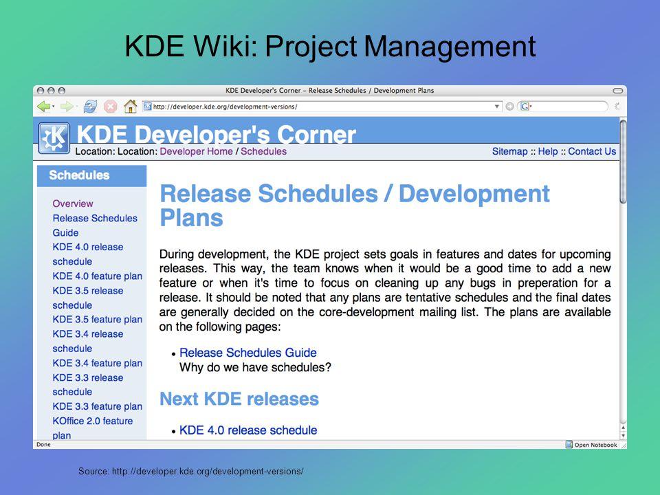 KDE Wiki: Project Management Source: http://developer.kde.org/development-versions/