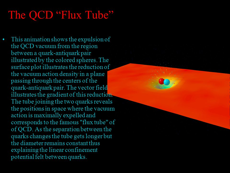 The QCD Flux Tube •This animation shows the expulsion of the QCD vacuum from the region between a quark-antiquark pair illustrated by the colored spheres.