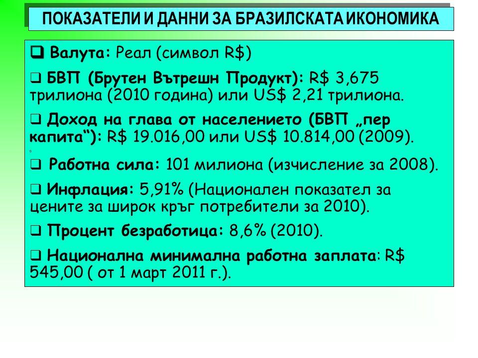 ПОКАЗАТЕЛИ И ДАННИ ЗА БРАЗИЛСКАТА ИКОНОМИКА   Валута: Реал (символ R$)  БВП (Брутен Вътрешн Продукт): R$ 3,675 трилиона (2010 година) или US$ 2,21 трилиона.