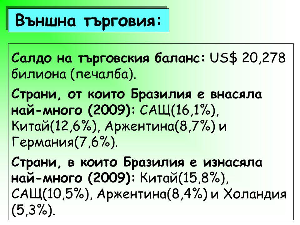 Салдо на търговския баланс: US$ 20,278 билиона (печалба).