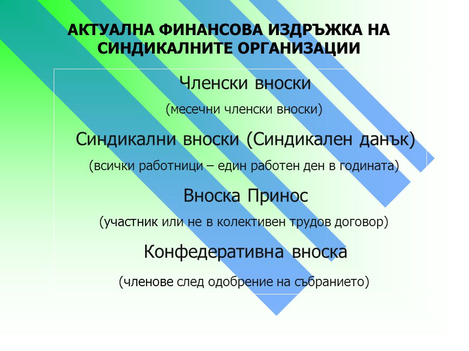 АКТУАЛНА ФИНАНСОВА ИЗДРЪЖКА НА СИНДИКАЛНИТЕ ОРГАНИЗАЦИИ Членски вноски (месечни членски вноски) Синдикални вноски (Синдикален данък) (всички работници – един работен ден в годината) Вноска Принос (участник или не в колективен трудов договор) Конфедеративна вноска (членове след одобрение на събранието)