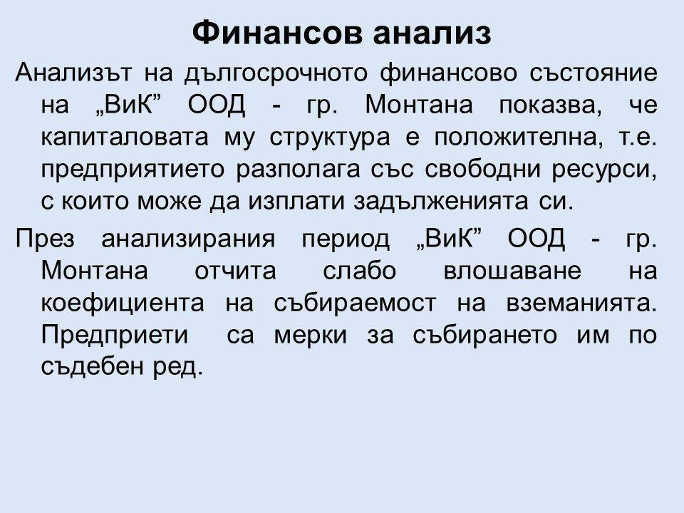 """Финансов анализ Анализът на дългосрочното финансово състояние на """"ВиК ООД - гр."""