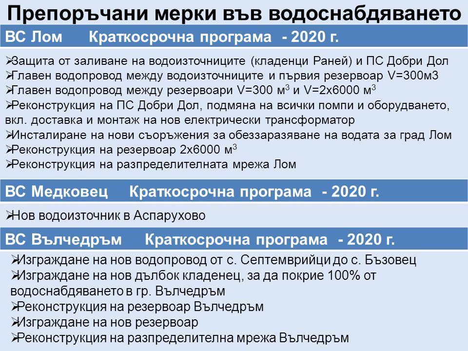 Препоръчани мерки във водоснабдяването ВС Лом Краткосрочна програма - 2020 г.