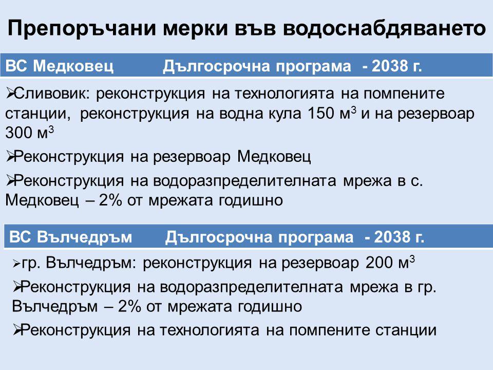 Препоръчани мерки във водоснабдяването ВС Медковец Дългосрочна програма - 2038 г.