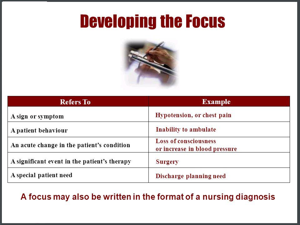 Focus Lists Progress Notes Flow Sheets Care Plans The Focus System Uses: