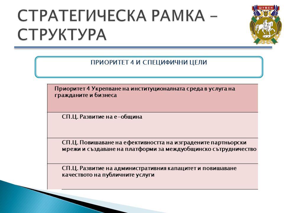 ПРИОРИТЕТ 4 И СПЕЦИФИЧНИ ЦЕЛИ Приоритет 4 Укрепване на институционалната среда в услуга на гражданите и бизнеса СП.Ц.