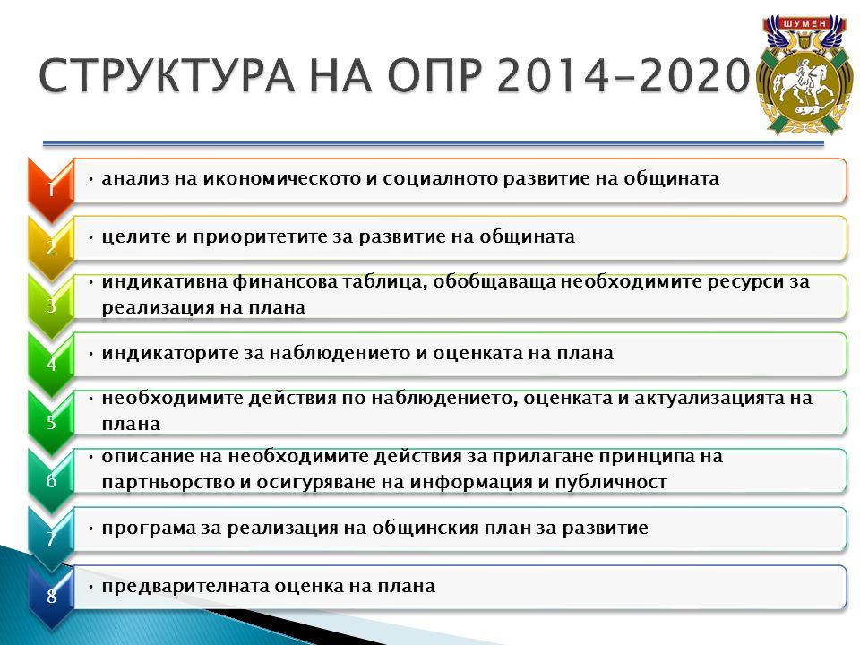 1 •анализ на икономическото и социалното развитие на общината 2 •целите и приоритетите за развитие на общината 3 •индикативна финансова таблица, обобщаваща необходимите ресурси за реализация на плана 4 •индикаторите за наблюдението и оценката на плана 5 •необходимите действия по наблюдението, оценката и актуализацията на плана 6 •описание на необходимите действия за прилагане принципа на партньорство и осигуряване на информация и публичност 7 •програма за реализация на общинския план за развитие 8 •предварителната оценка на плана