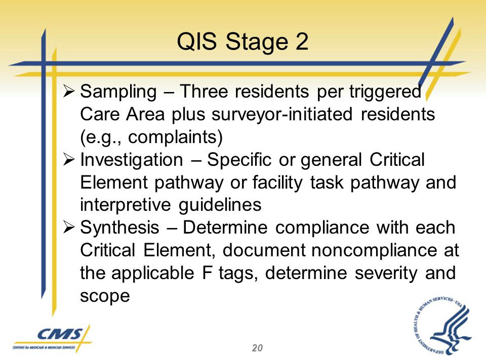 20 QIS Stage 2  Sampling – Three residents per triggered Care Area plus surveyor-initiated residents (e.g., complaints)  Investigation – Specific or general Critical Element pathway or facility task pathway and interpretive guidelines  Synthesis – Determine compliance with each Critical Element, document noncompliance at the applicable F tags, determine severity and scope