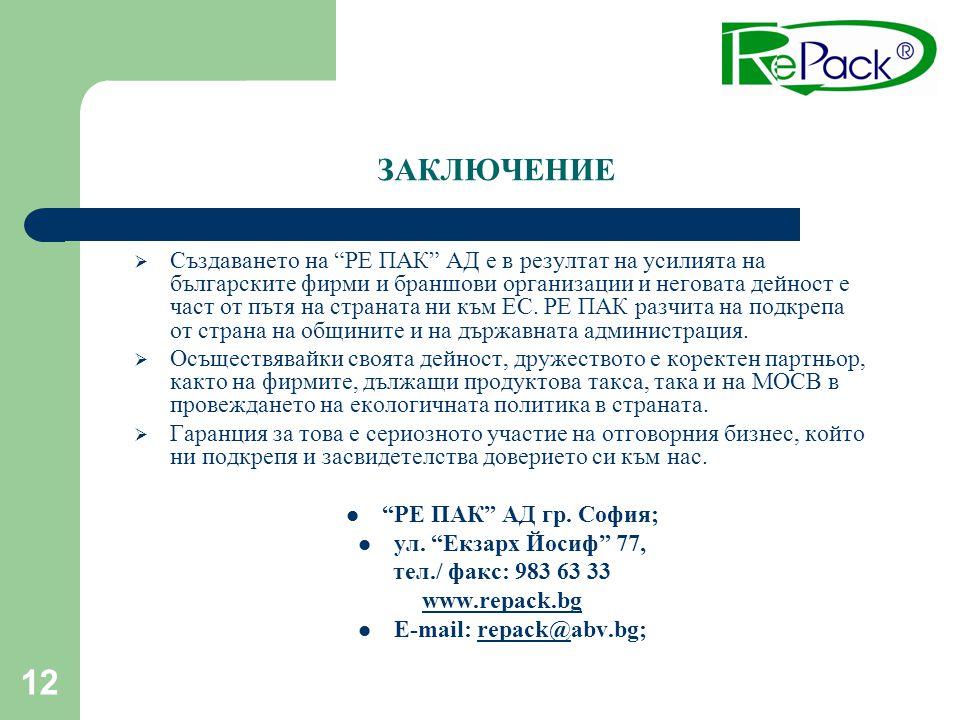 """12 ЗАКЛЮЧЕНИЕ  Създаването на """"РЕ ПАК"""" АД е в резултат на усилията на българските фирми и браншови организации и неговата дейност е част от пътя на с"""