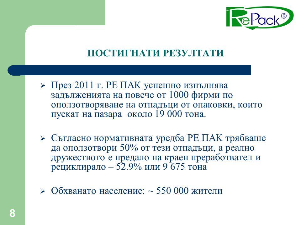 8  През 2011 г. РЕ ПАК успешно изпълнява задълженията на повече от 1000 фирми по оползотворяване на отпадъци от опаковки, които пускат на пазара окол