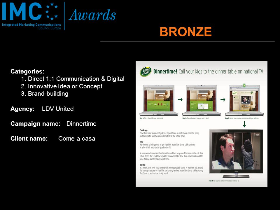 Categories: 1. Direct 1:1 Communication & Digital 2. Innovative Idea or Concept 3. Brand-building Agency: LDV United Campaign name: Dinnertime Client