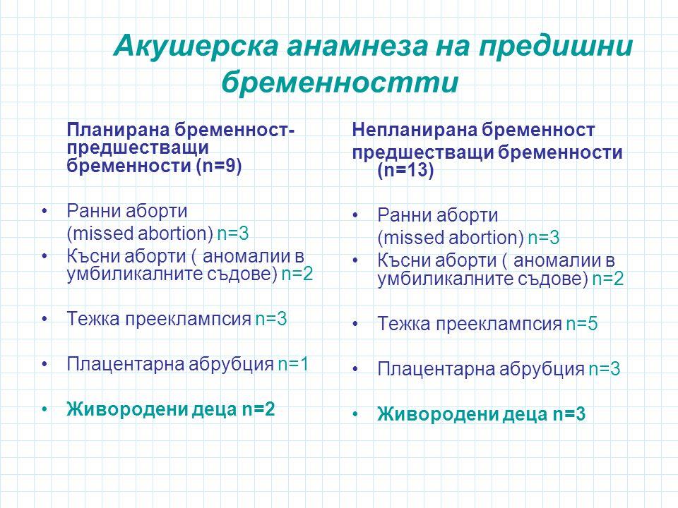 Акушерска анамнеза на предишни бременностти Планирана бременност- предшестващи бременности (n=9) •Ранни аборти (missed abortion) n=3 •Късни аборти ( аномалии в умбиликалните съдове) n=2 •Тежка прееклампсия n=3 •Плацентарна абрубция n=1 •Живородени деца n=2 Непланирана бременност предшестващи бременности (n=13) •Ранни аборти (missed abortion) n=3 •Късни аборти ( аномалии в умбиликалните съдове) n=2 •Тежка прееклампсия n=5 •Плацентарна абрубция n=3 •Живородени деца n=3