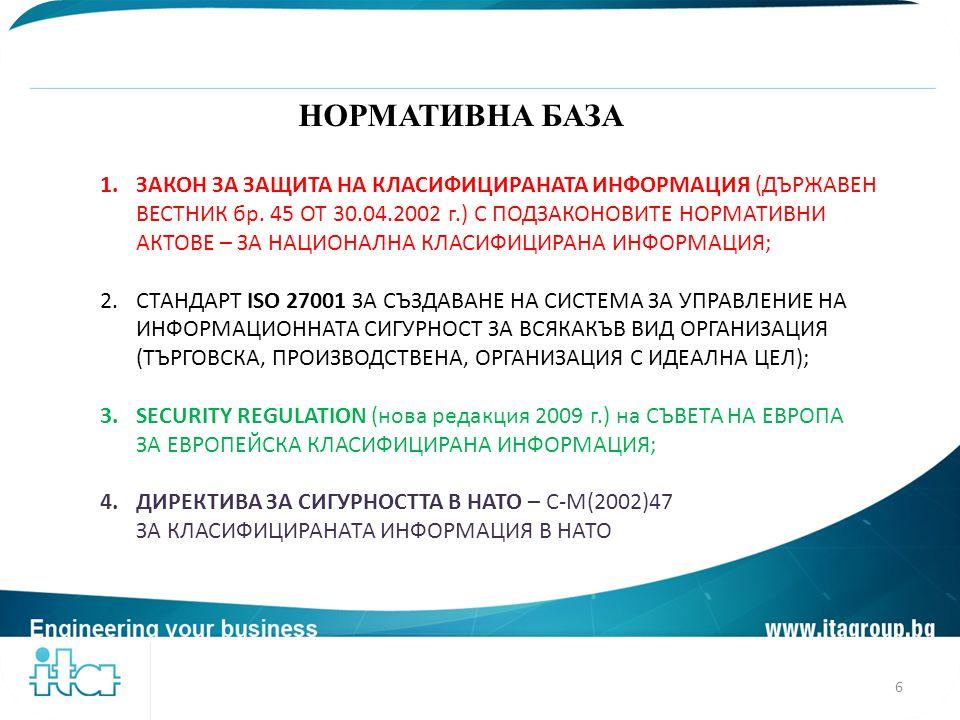 НОРМАТИВНА БАЗА 1.ЗАКОН ЗА ЗАЩИТА НА КЛАСИФИЦИРАНАТА ИНФОРМАЦИЯ (ДЪРЖАВЕН ВЕСТНИК бр. 45 ОТ 30.04.2002 г.) С ПОДЗАКОНОВИТЕ НОРМАТИВНИ АКТОВЕ – ЗА НАЦИ