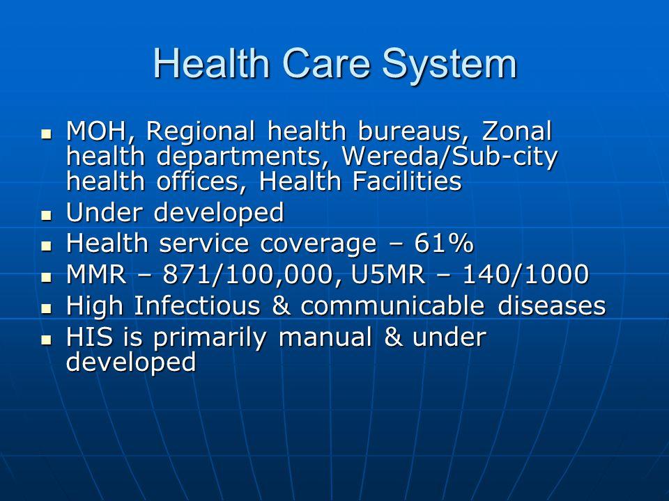 Health Care System  MOH, Regional health bureaus, Zonal health departments, Wereda/Sub-city health offices, Health Facilities  Under developed  Hea