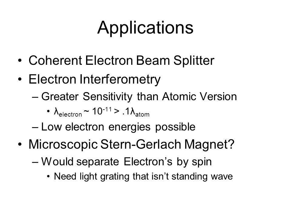 Applications •Coherent Electron Beam Splitter •Electron Interferometry –Greater Sensitivity than Atomic Version •λ electron ~ >.1λ atom –Low electron energies possible •Microscopic Stern-Gerlach Magnet.