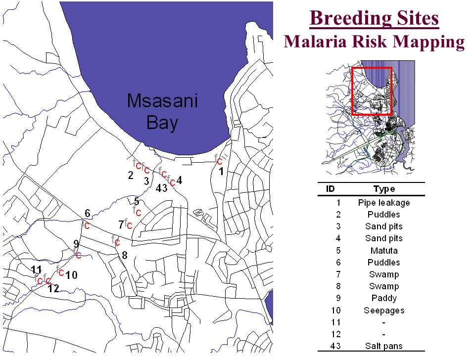Breeding Sites Malaria Risk Mapping