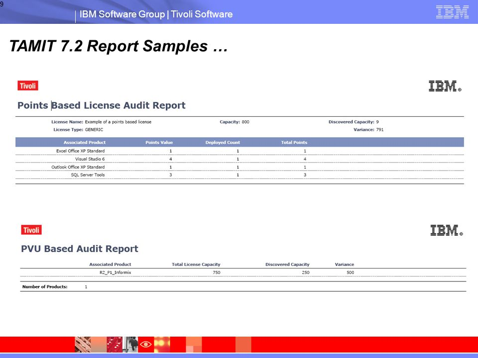 IBM Software Group | Lotus software IBM Software Group | Tivoli Software 9 TAMIT 7.2 Report Samples …