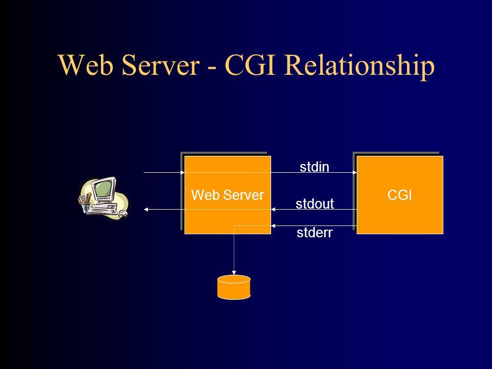 Web Server - CGI Relationship Web ServerCGI stdin stdout stderr