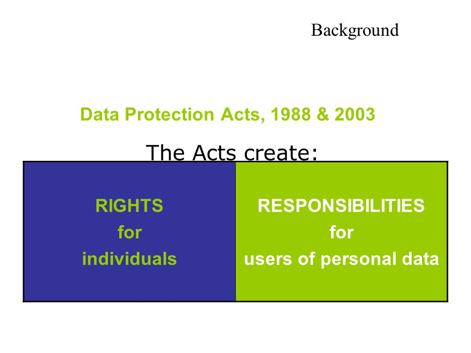 Rights and Obligations •Rights of data subject (= identifiable, living individual) to control the use of their personal data •Obligations on data controllers ( a person who controls the contents and use of personal data ) and data processors ( A person who processes personal data on behalf of a data controller )