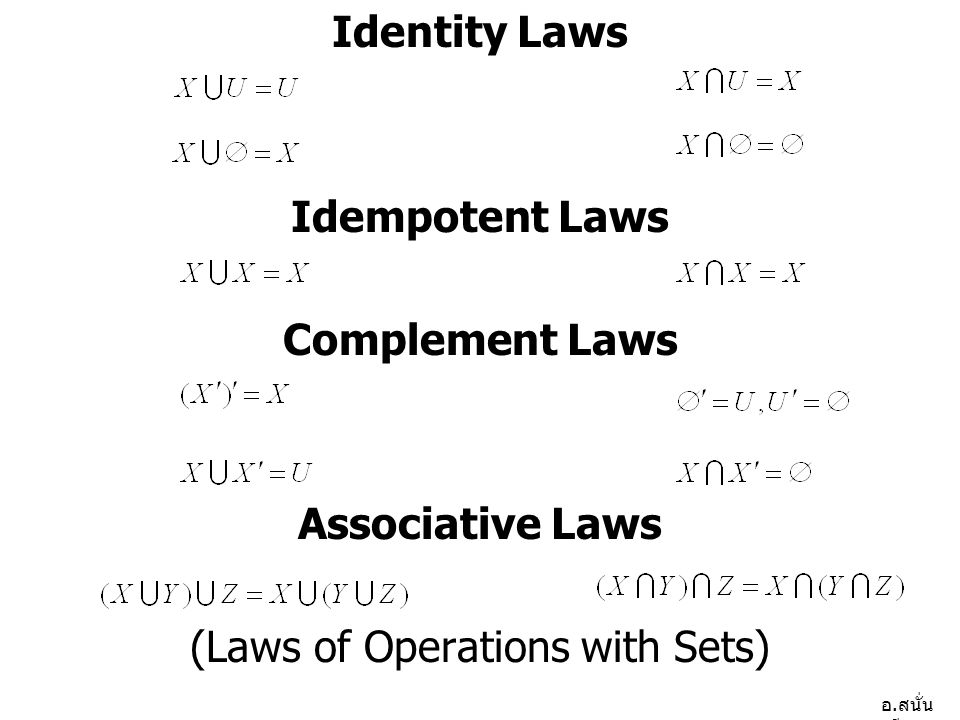 อ. สนั่น ศรีสุข Identity Laws Idempotent Laws Complement Laws Associative Laws (Laws of Operations with Sets)