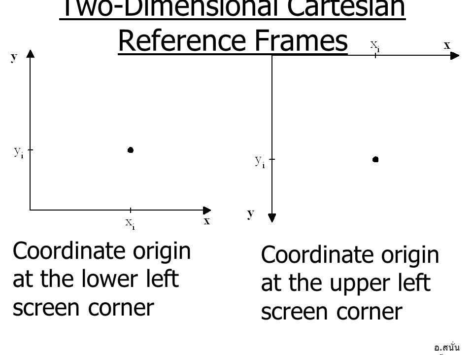 อ. สนั่น ศรีสุข Two-Dimensional Cartesian Reference Frames Coordinate origin at the lower left screen corner Coordinate origin at the upper left scree