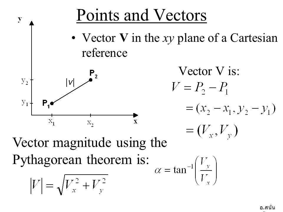 อ. สนั่น ศรีสุข Points and Vectors •Vector V in the xy plane of a Cartesian reference Vector V is: Vector magnitude using the Pythagorean theorem is: