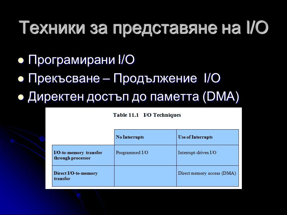 Техники зa представяне на I/O  Програмирани I/O  Прекъсване – Продължение I/O  Директен достъп до паметта (DMA)