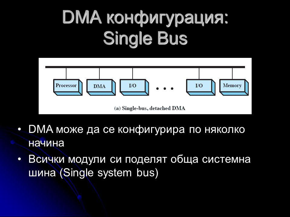 DMA конфигурация: Single Bus •DMA може да се конфигурира по няколко начина •Всички модули си поделят обща системна шина (Single system bus)