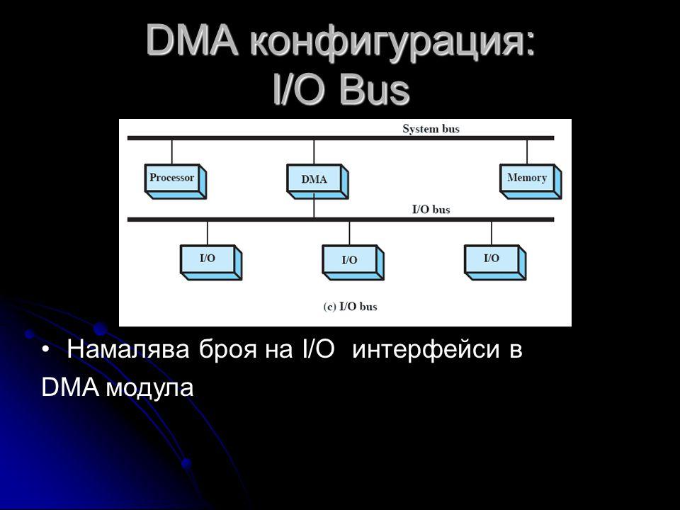 DMA конфигурация: I/O Bus •Намалява броя на I/O интерфейси в DMA модула