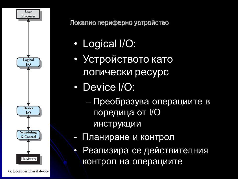 Локално периферно устройство •Logical I/O: •Устройството като логически ресурс •Device I/O: –Преобразува операциите в поредица от I/O инструкции - Планиране и контрол •Реализира се действителния контрол на операциите