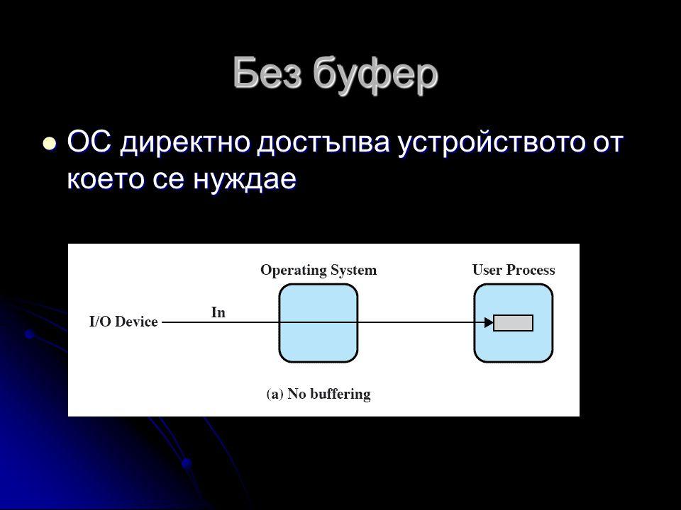 Без буфер  ОС директно достъпва устройството от което се нуждае