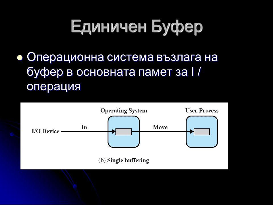 Единичен Буфер  Операционна система възлага на буфер в основната памет за I / операция