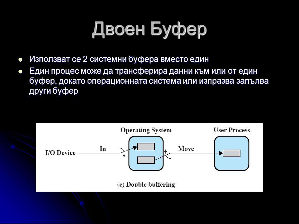 Двоен Буфер  Използват се 2 системни буфера вместо един  Един процес може да трансферира данни към или от един буфер, докато операционната система и