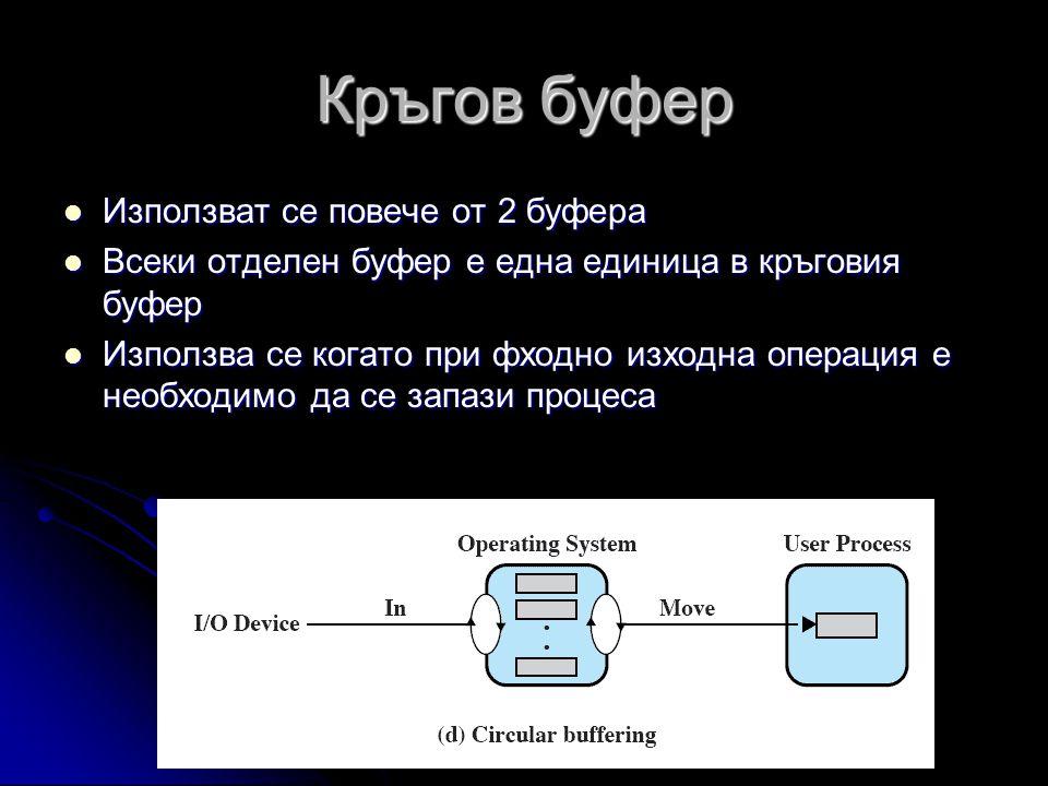 Кръгов буфер  Използват се повече от 2 буфера  Всеки отделен буфер е една единица в кръговия буфер  Използва се когато при фходно изходна операция е необходимо да се запази процеса