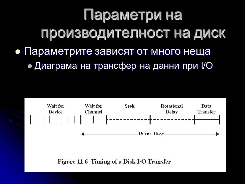 Параметри на производителност на диск  Параметрите зависят от много неща  Диаграма на трансфер на данни при I/O