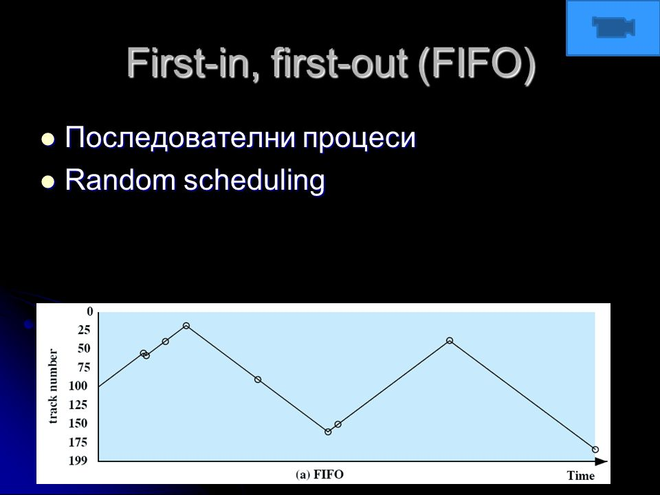 First-in, first-out (FIFO)  Последователни процеси  Random scheduling