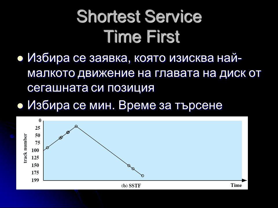 Shortest Service Time First  Избира се заявка, която изисква най- малкото движение на главата на диск от сегашната си позиция  Избира се мин. Време