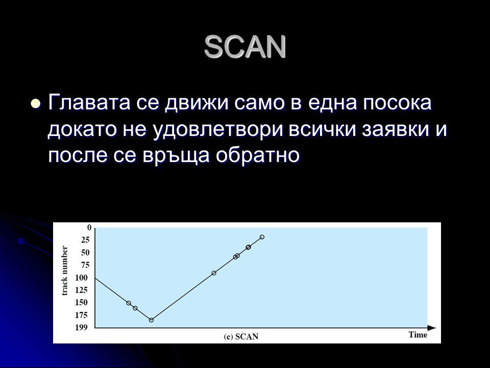 SCAN  Главата се движи само в една посока докато не удовлетвори всички заявки и после се връща обратно