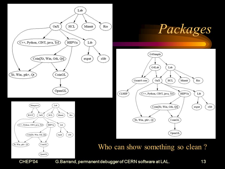 CHEP 04G.Barrand, permanent debugger of CERN software at LAL.13 Packages Who can show something so clean