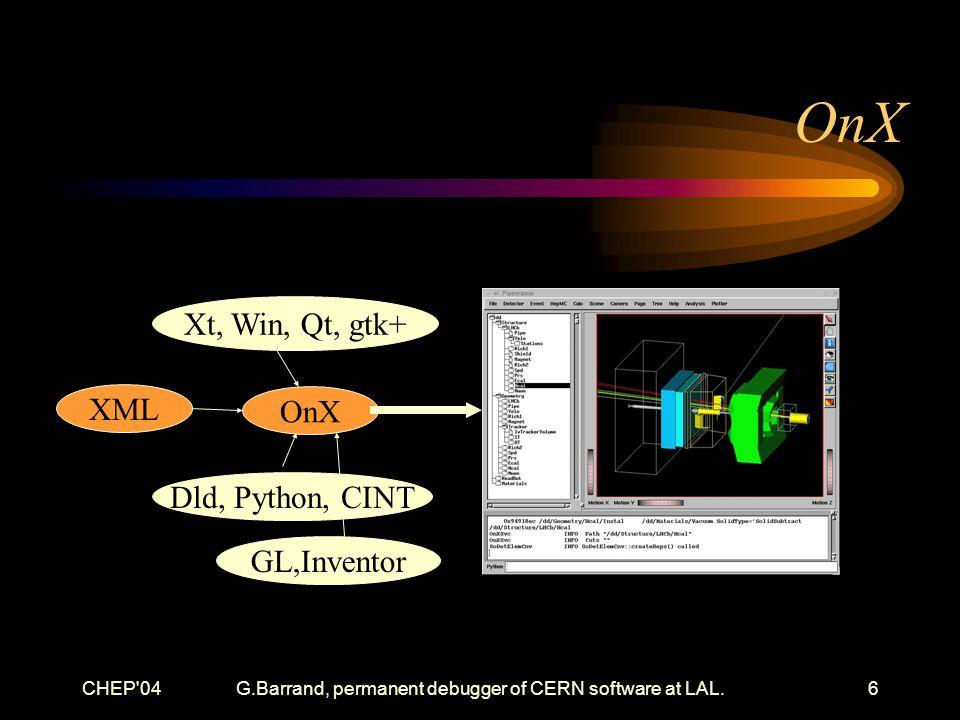 CHEP 04G.Barrand, permanent debugger of CERN software at LAL.6 OnX Xt, Win, Qt, gtk+ Dld, Python, CINT GL,Inventor XML