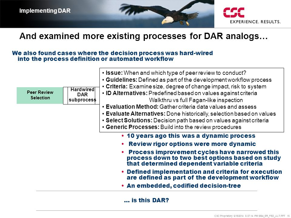CSC Proprietary 6/19/2014 6:37:37 PM 5864_ER_FED_ALT.PPT 15 And examined more existing processes for DAR analogs… … is this DAR? Implementing DAR We a