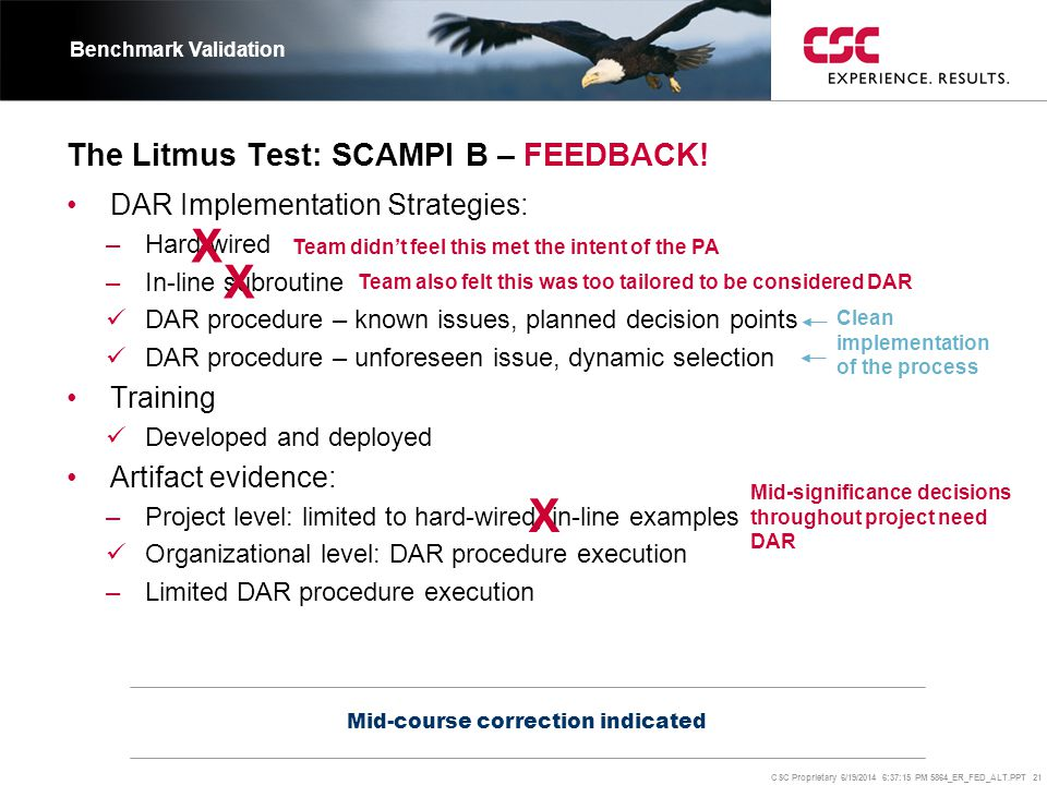 CSC Proprietary 6/19/2014 6:37:37 PM 5864_ER_FED_ALT.PPT 21 The Litmus Test: SCAMPI B – FEEDBACK! Mid-course correction indicated Benchmark Validation