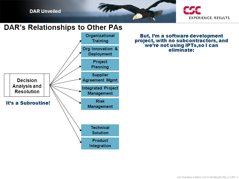 CSC Proprietary 6/19/2014 6:37:37 PM 5864_ER_FED_ALT.PPT 20 The Litmus Test: SCAMPI B Did we formalize enough of our decision-making.