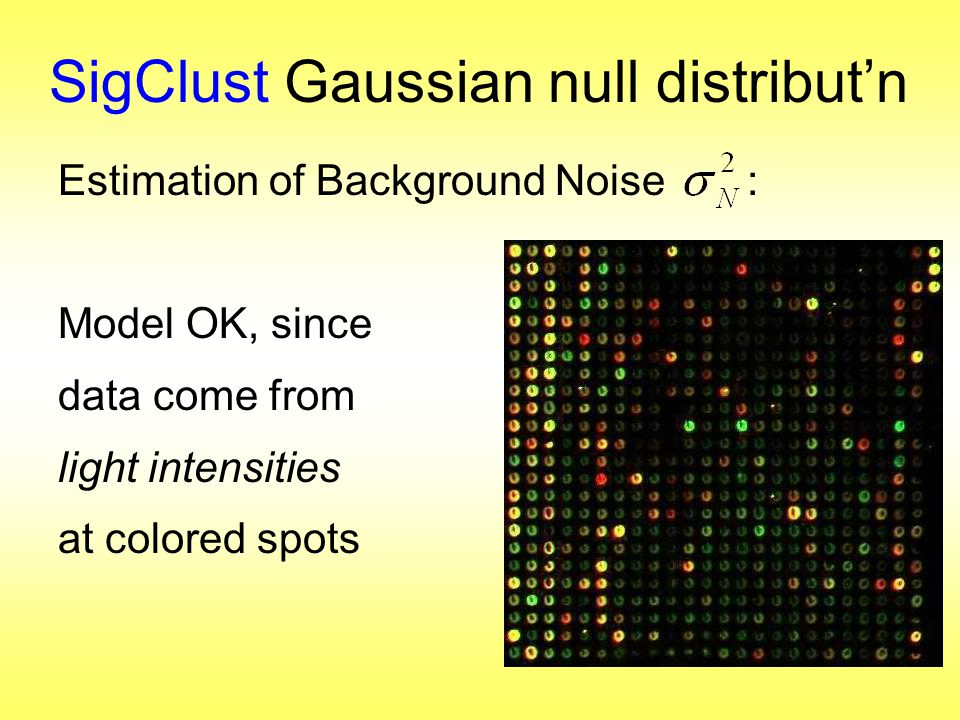 SigClust Gaussian null distribut'n Estimation of Background Noise : Model OK, since data come from light intensities at colored spots