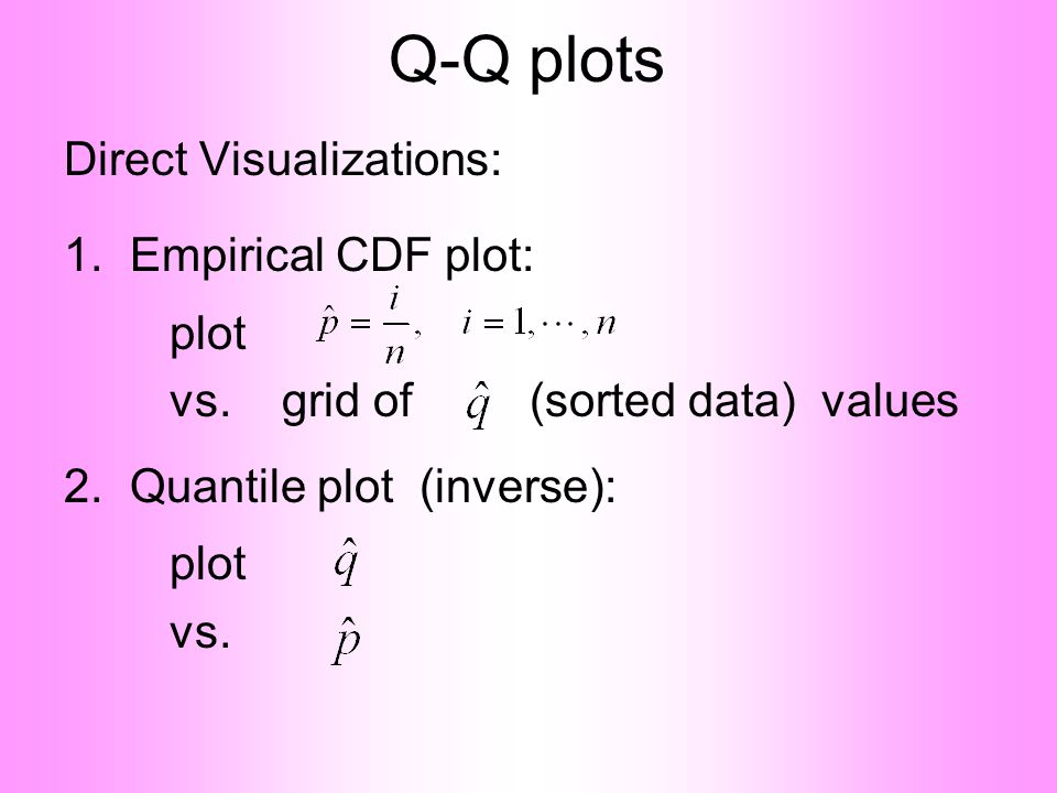 Q-Q plots Direct Visualizations: 1.Empirical CDF plot: plot vs.