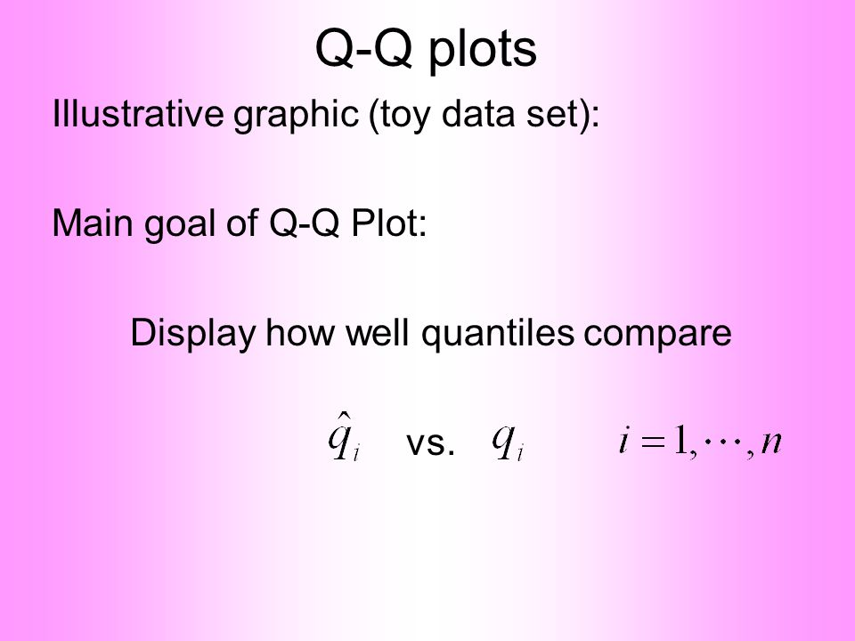 Q-Q plots Illustrative graphic (toy data set): Main goal of Q-Q Plot: Display how well quantiles compare vs.